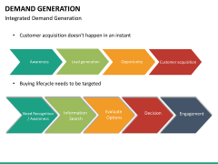 Demand generation PPT slide 37