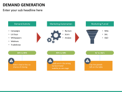 Demand generation PPT slide 42