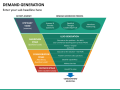 Demand generation PPT slide 25