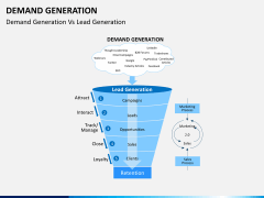 Demand generation PPT slide 11