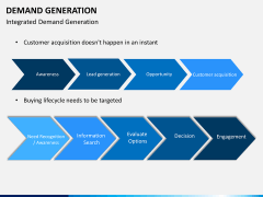 Demand generation PPT slide 14