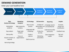 Demand generation PPT slide 18