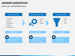 Demand generation PPT slide 19