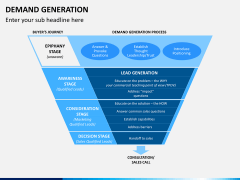 Demand generation PPT slide 2