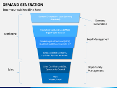 Demand generation PPT slide 20