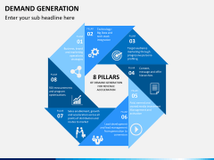Demand generation PPT slide 9