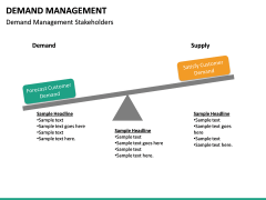 Demand management PPT slide 33