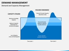 Demand management PPT slide 2