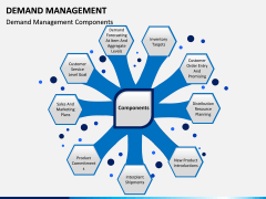 Demand management PPT slide 3