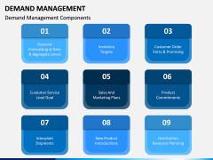 Demand management PPT slide 5