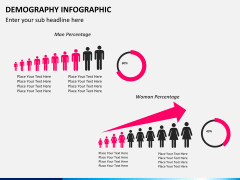 Demography PPT slide 1