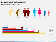 Demography PPT slide 4