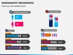 Demography PPT slide 5