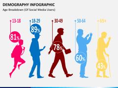 Demography PPT slide 8