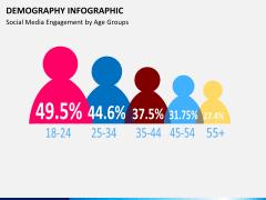 Demography PPT slide 9