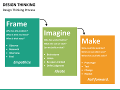 Design thinking PPT slide 28