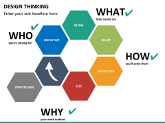 Design thinking PPT slide 35