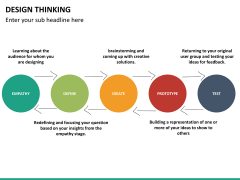 Design thinking PPT slide 36