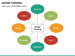 Design thinking PPT slide 23