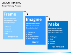 Design thinking PPT slide 10