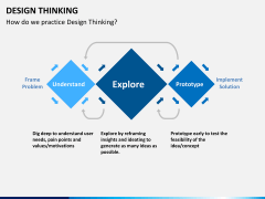 Design thinking PPT slide 12