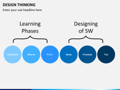 Design thinking PPT slide 14
