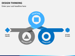 Design thinking PPT slide 2