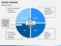 Design thinking PPT slide 9