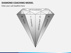 Diamond coaching model PPT slide 1