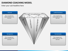 Diamond coaching model PPT slide 2