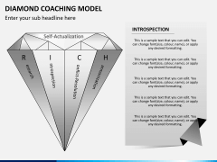 Diamond coaching model PPT slide 4