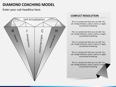 Diamond coaching model PPT slide 5