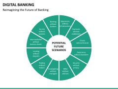 Digital banking PPT slide 27