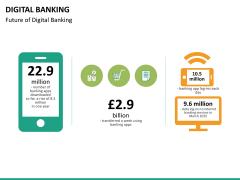 Digital banking PPT slide 28