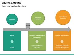 Digital banking PPT slide 32
