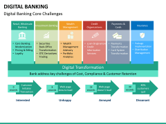 Digital banking PPT slide 18