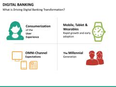 Digital banking PPT slide 23