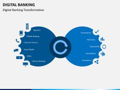 Digital banking PPT slide 1