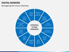 Digital banking PPT slide 11