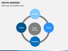 Digital banking PPT slide 14