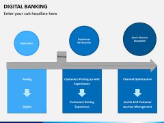 Digital banking PPT slide 16