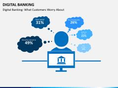 Digital banking PPT slide 3