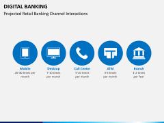 Digital banking PPT slide 6