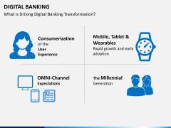 Digital banking PPT slide 7