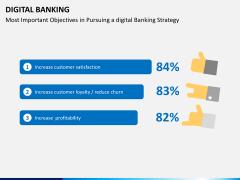 Digital banking PPT slide 9