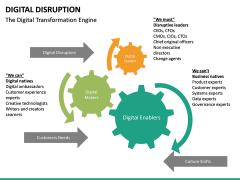 Digital Disruption PPT slide 23