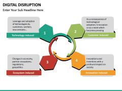 Digital Disruption PPT slide 24