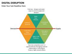 Digital Disruption PPT slide 26