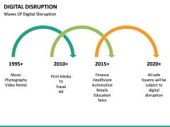 Digital Disruption PPT slide 16