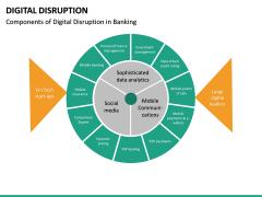 Digital Disruption PPT slide 19